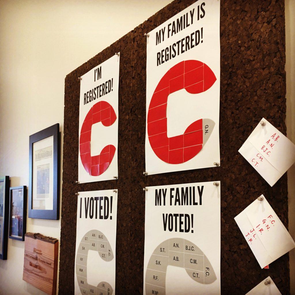 Chuckanut Builders votes